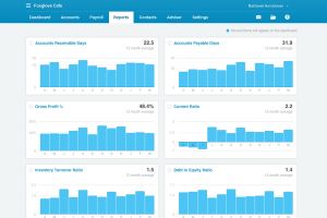 Xero's Business Performance dashboard is here