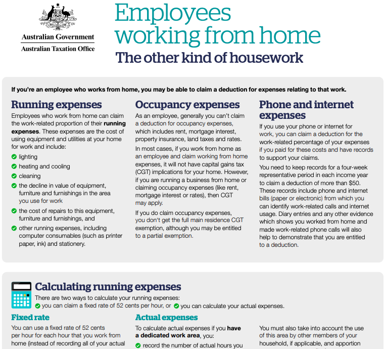 FREE Working From Home ATO Factsheet